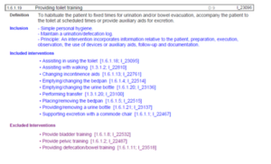 """Fig 6 LEP intervention from the classification catalogue """"Nursing 3.4"""""""